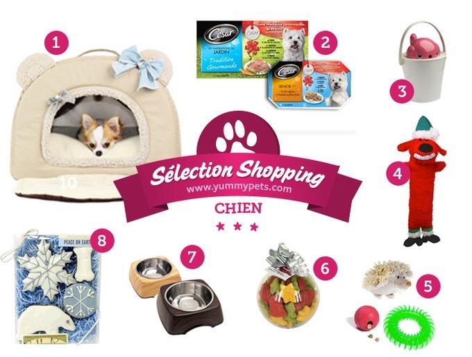Selection shopping de Noël