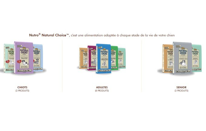 NUTRO® NATURAL CHOICE™